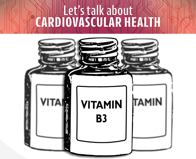 A-Z of Cardio: B-Vitamin - Manage Cholesterol Naturally