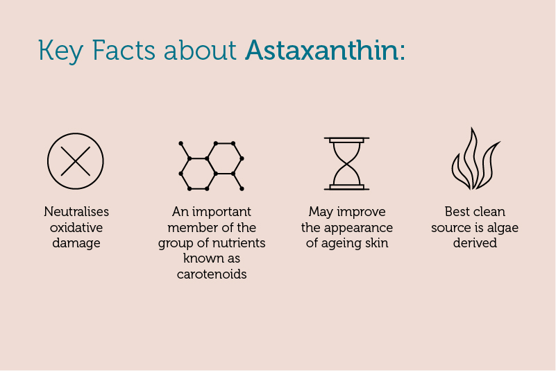 Astaxanthin – slowing down aging skin, naturally