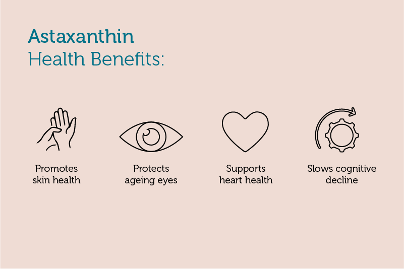 Astaxanthin for eye, heart and brain health