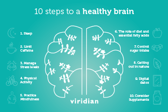 10 Steps to a Healthy Brain
