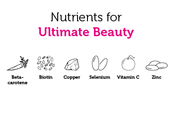 The A-Z of Ultimate Beauty